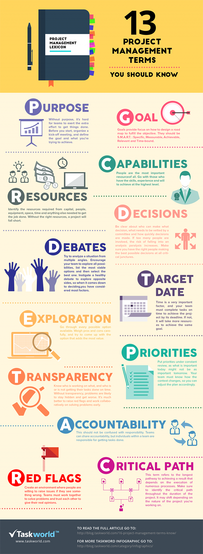 13-Project-Management-Terms-You-Should-Know.png
