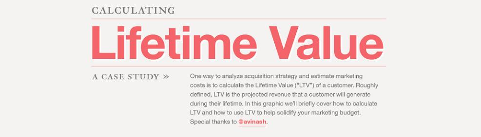 Lifetime Value Casestudy
