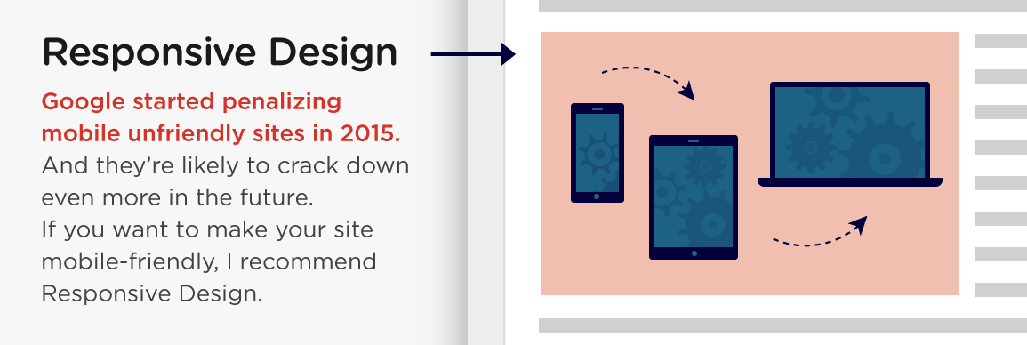 Use images that are responsive to devices.
