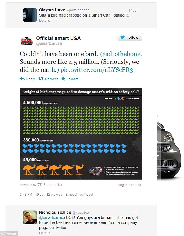 SmartCar_Twitter_response.jpg